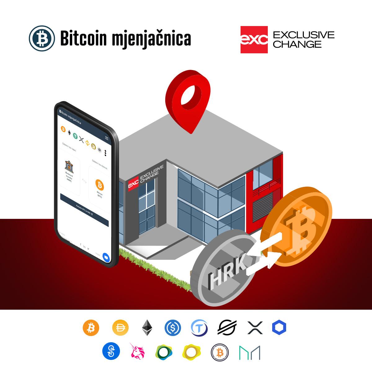 Mogućnosti kupovine kriptovaluta